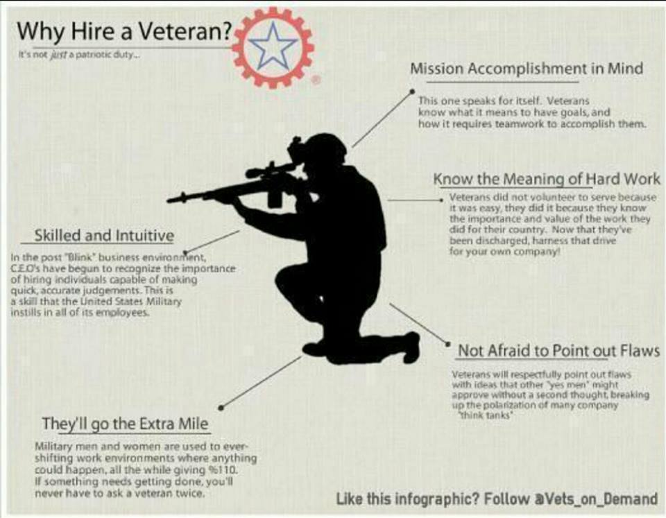 Acht redenen om geen militair aan te nemen