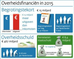 overheidsfinancien-sept2014-620px-png