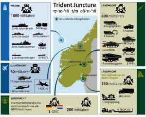 Nederlandse bijdrage aan Trident Juncture (klik voor groter)